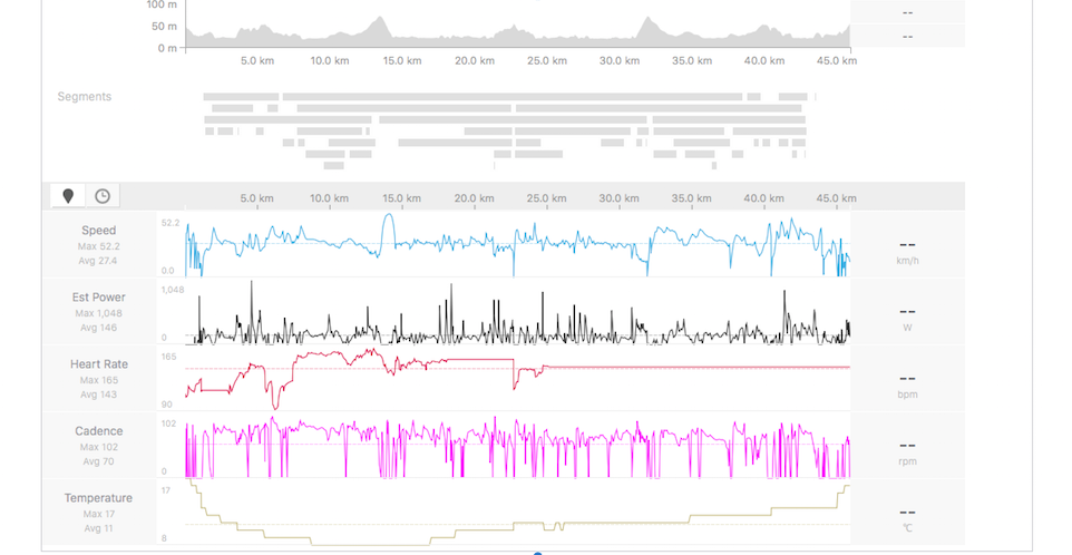 Heart rate connection keeps dropping out when connected to