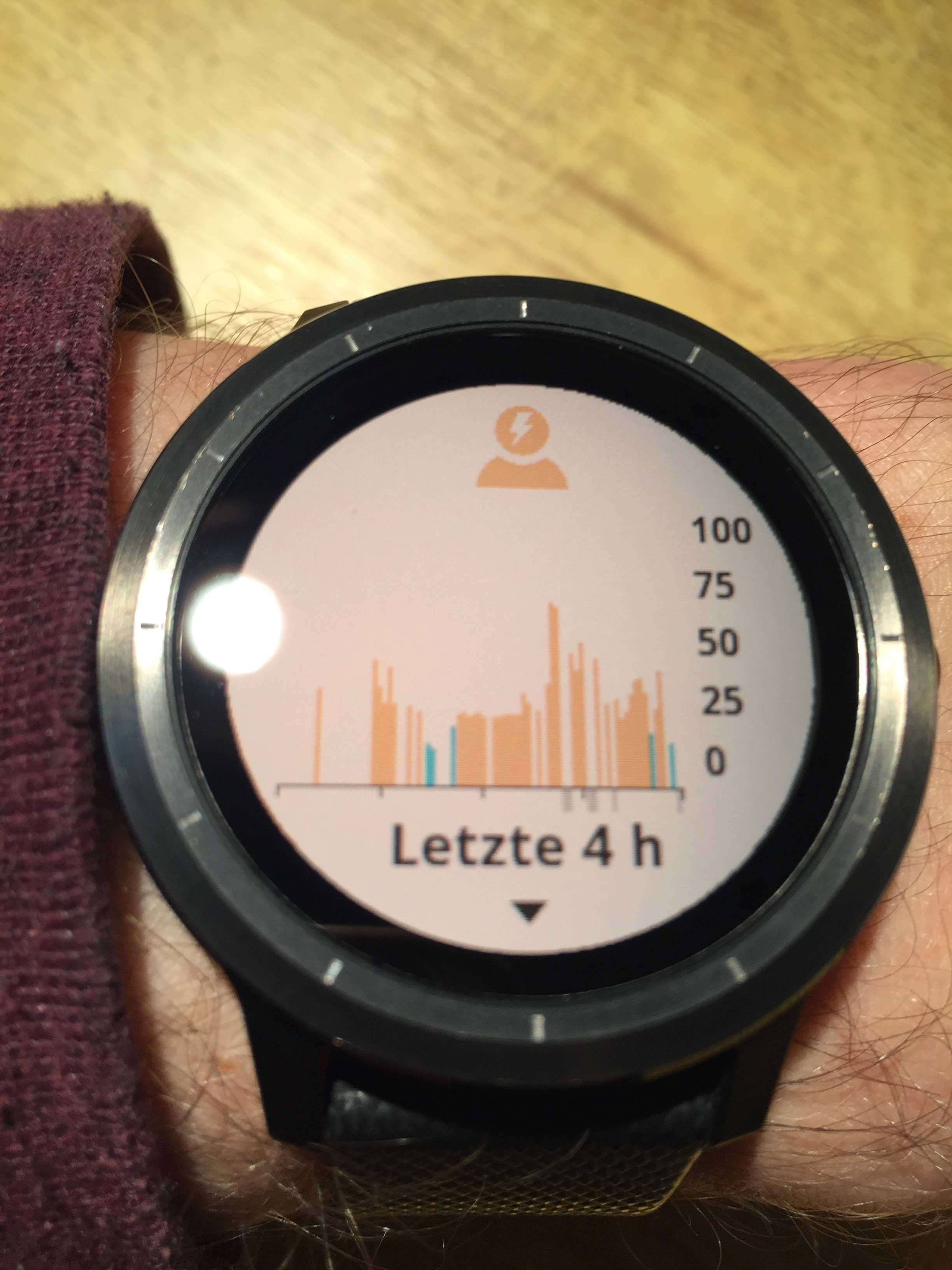 Stress Value not correctly synced / calculated? - vivoactive