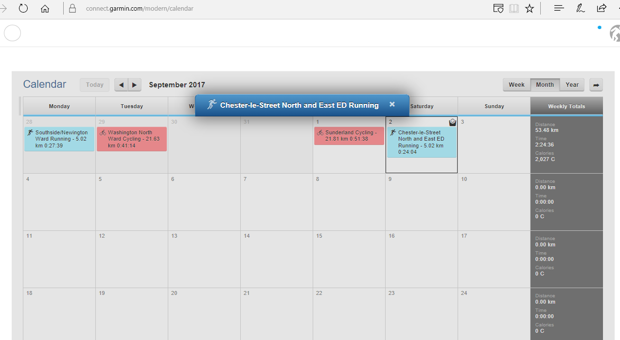 Summary details on activities not displayed when accessed through