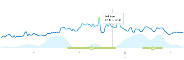 vivomove heart rate